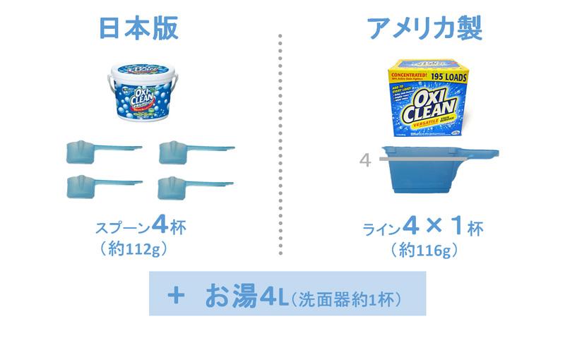 オキシクリーンの分量(お風呂の床)