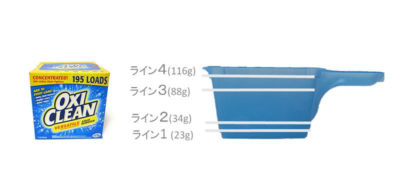 アメリカ製のスプーンの分量